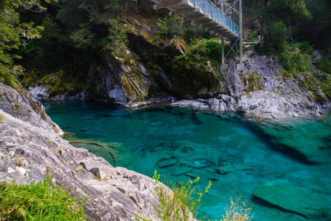 The Blue Pools